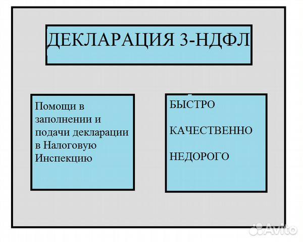 налоговая инспекция декларация 3 ндфл 2019